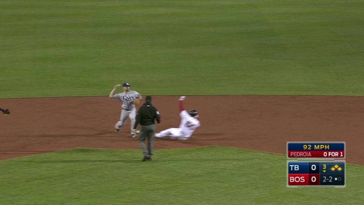 With bases loaded, Sox squander opportunity
