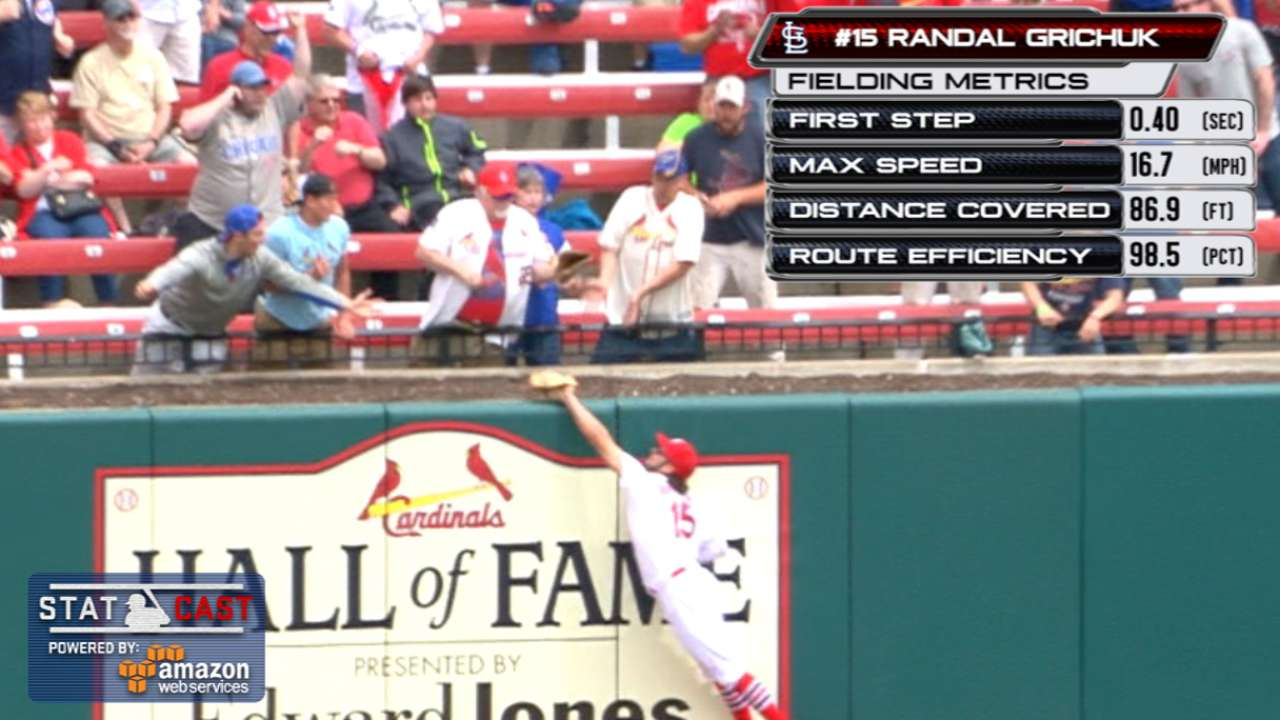 Statcast: Grichuk's jumping grab