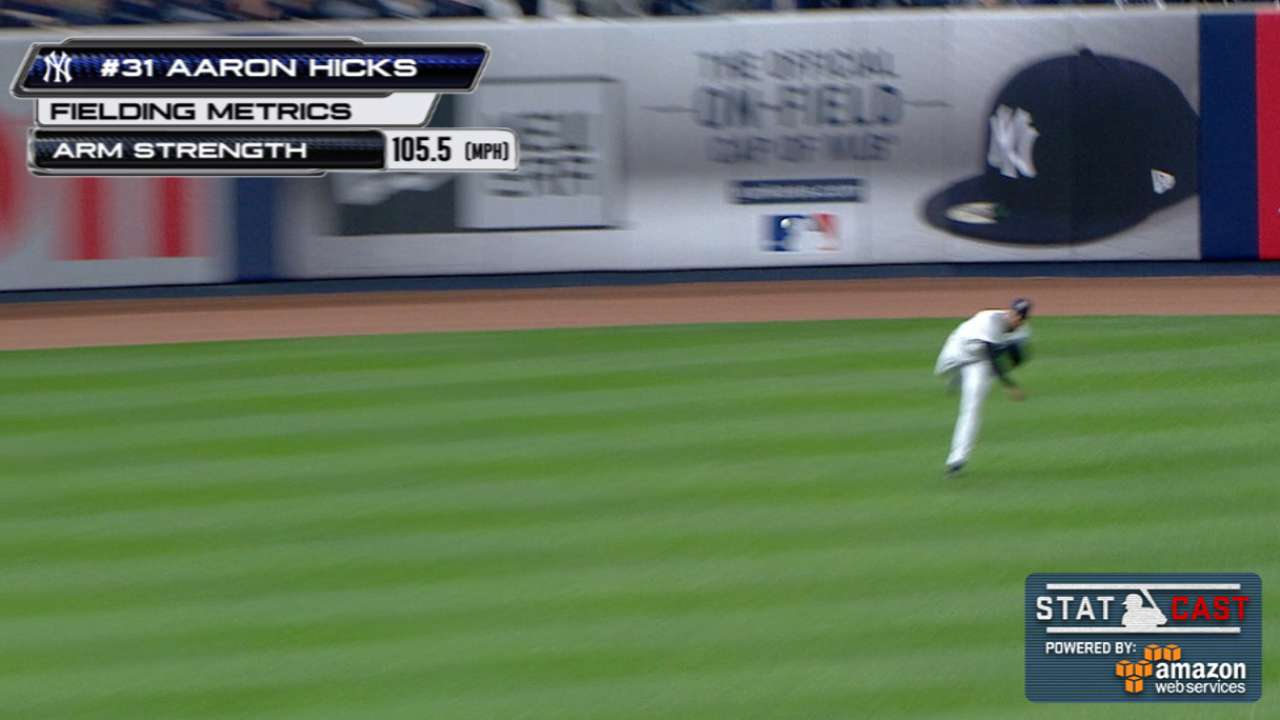 Statcast: Hicks' 105.5-mph throw