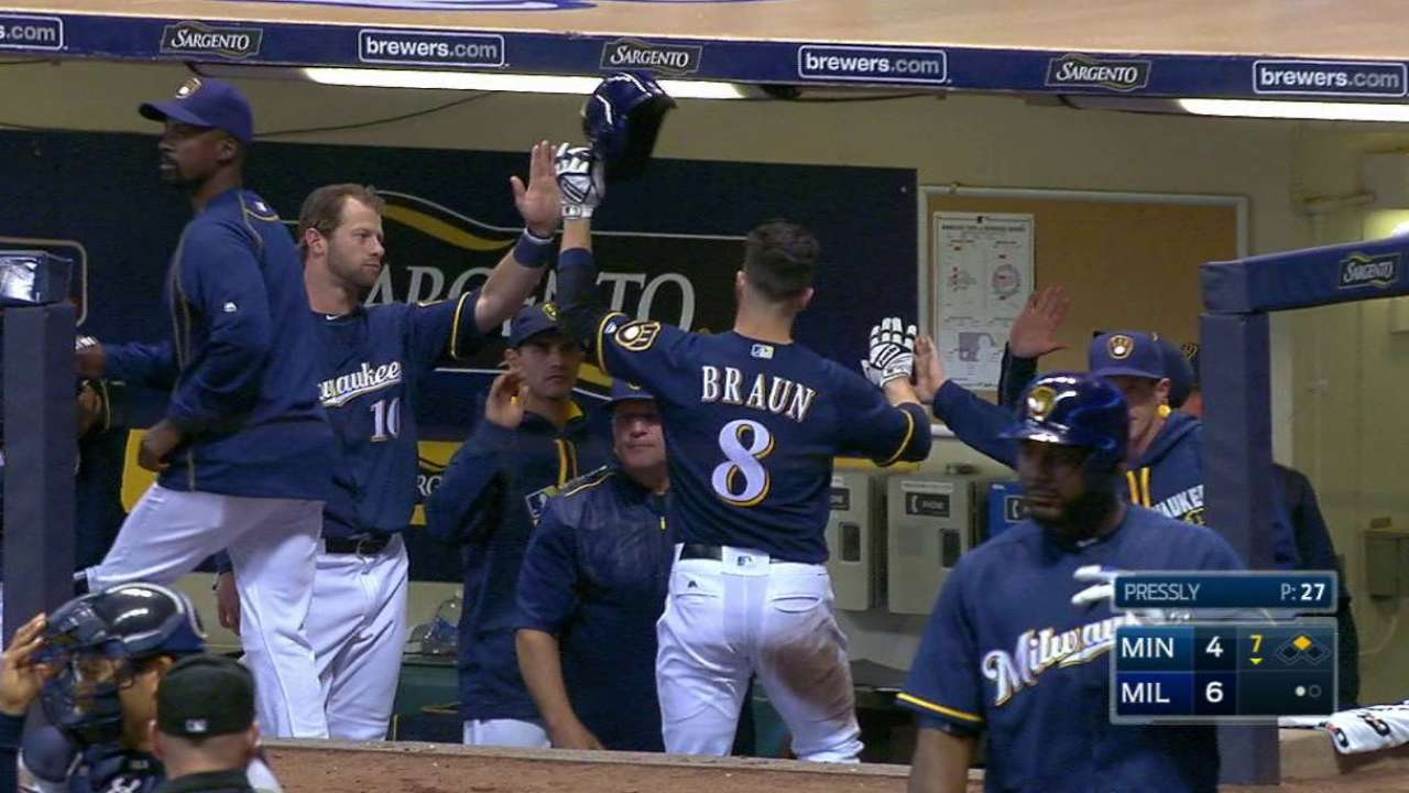 Braun scores on single, error