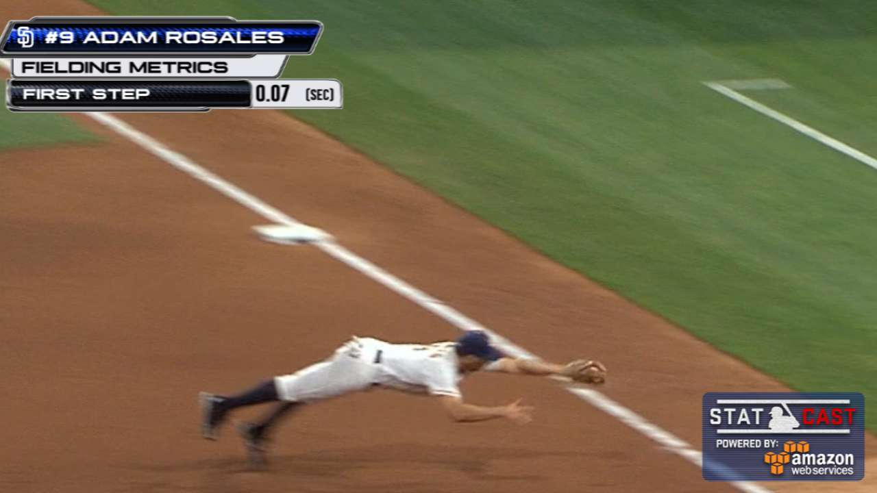 Statcast: Rosales' dive and toss