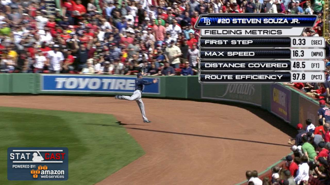 Statcast: Souza's great grab