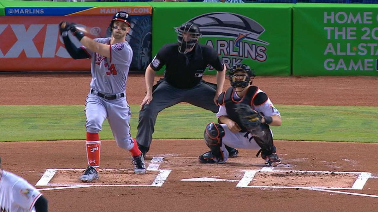 Harper continues red-hot stretch with 8th HR