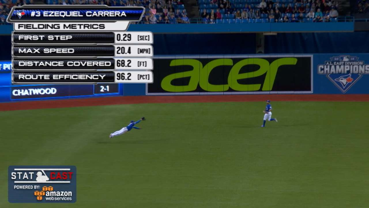 Ezequiel 4:5 -- fourth outfielder has career day