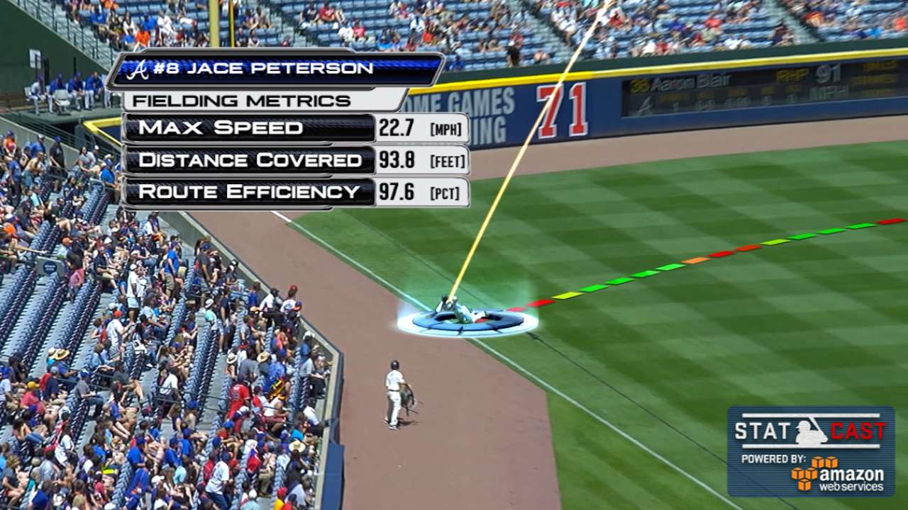 Statcast: Peterson's great catch
