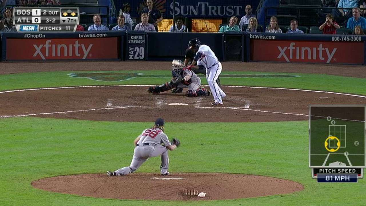 Castro emerges, but Braves not giving up on Aybar