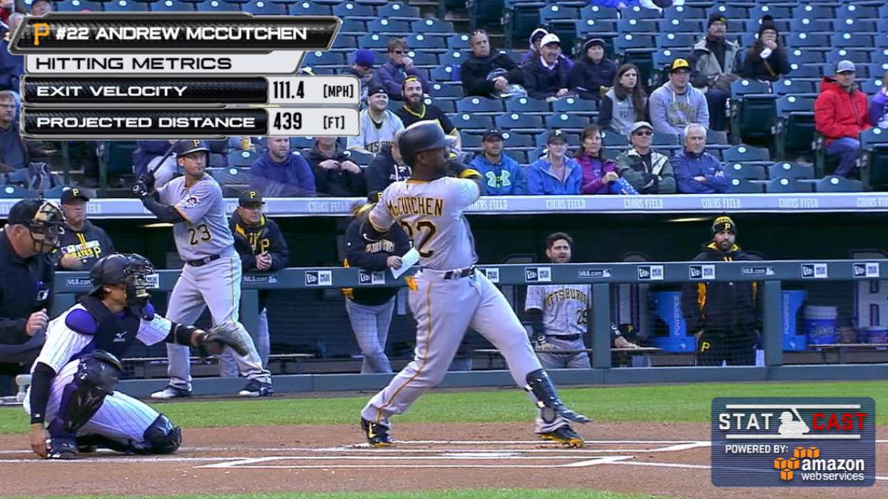 Top 10 outfields: Pirates' trio has no peers