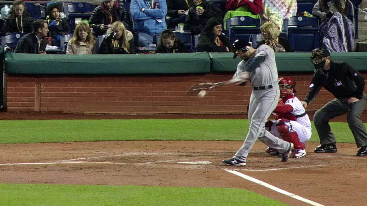 Kluber's double down the line