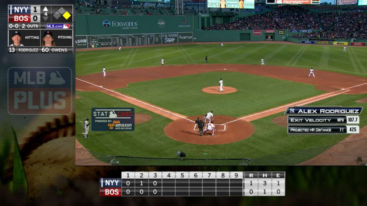 MLB Plus: A-Rod's solo homer
