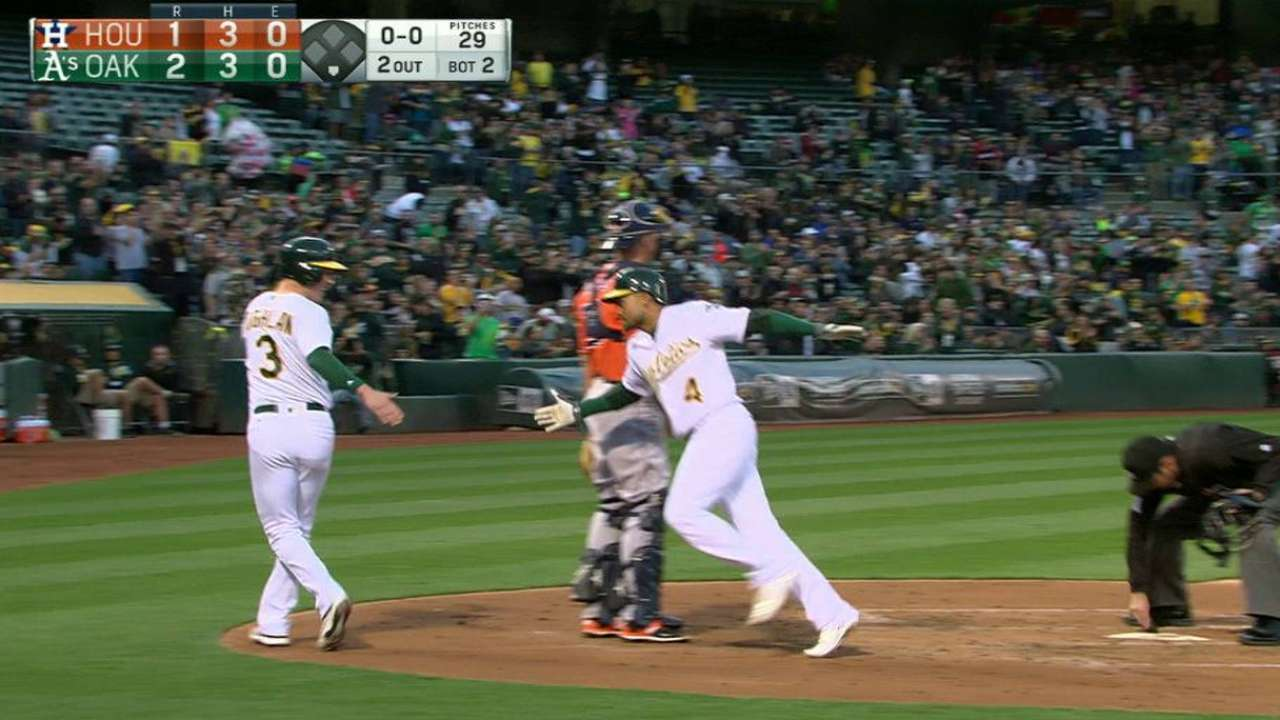 Crisp's two-run homer