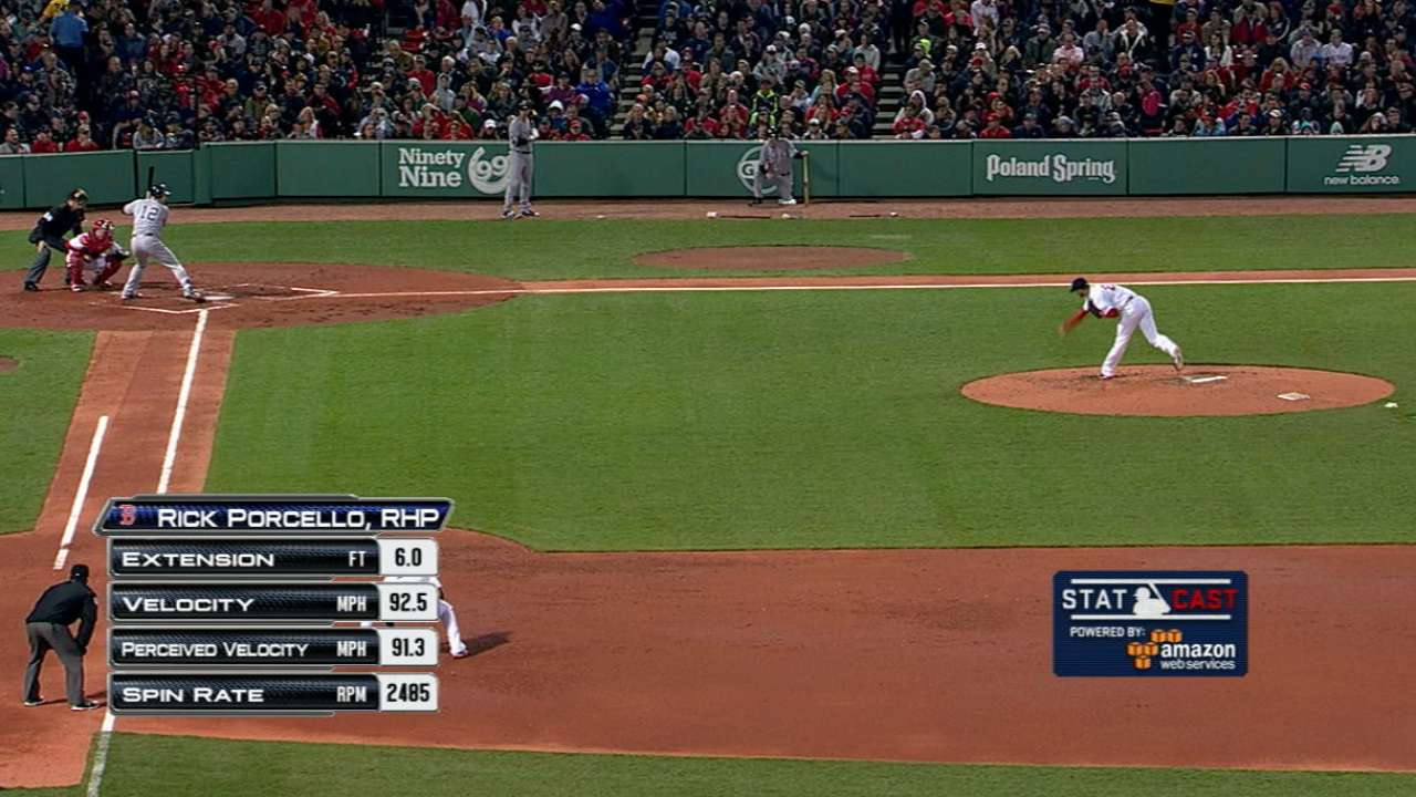 Porcello discovers effective use for heater
