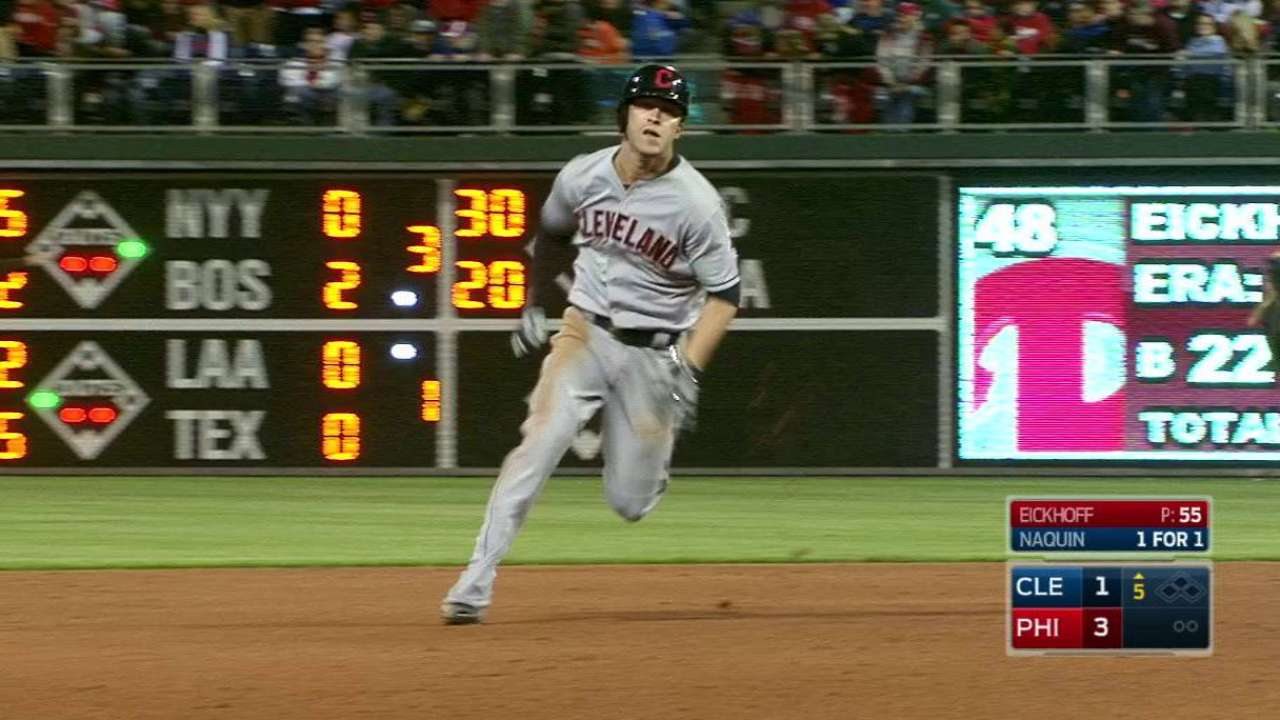 Naquin optioned to make room for Clevinger