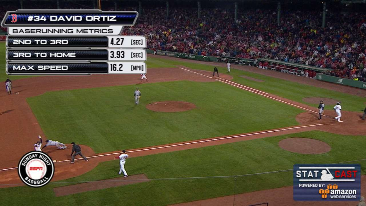 Statcast: Papi scores in time