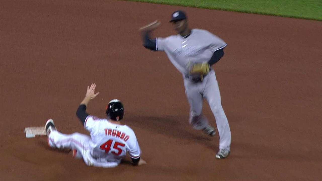 Yankees' inning-ending DP