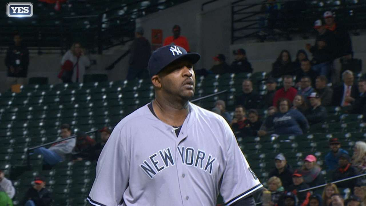 Sabathia says injured groin improving daily