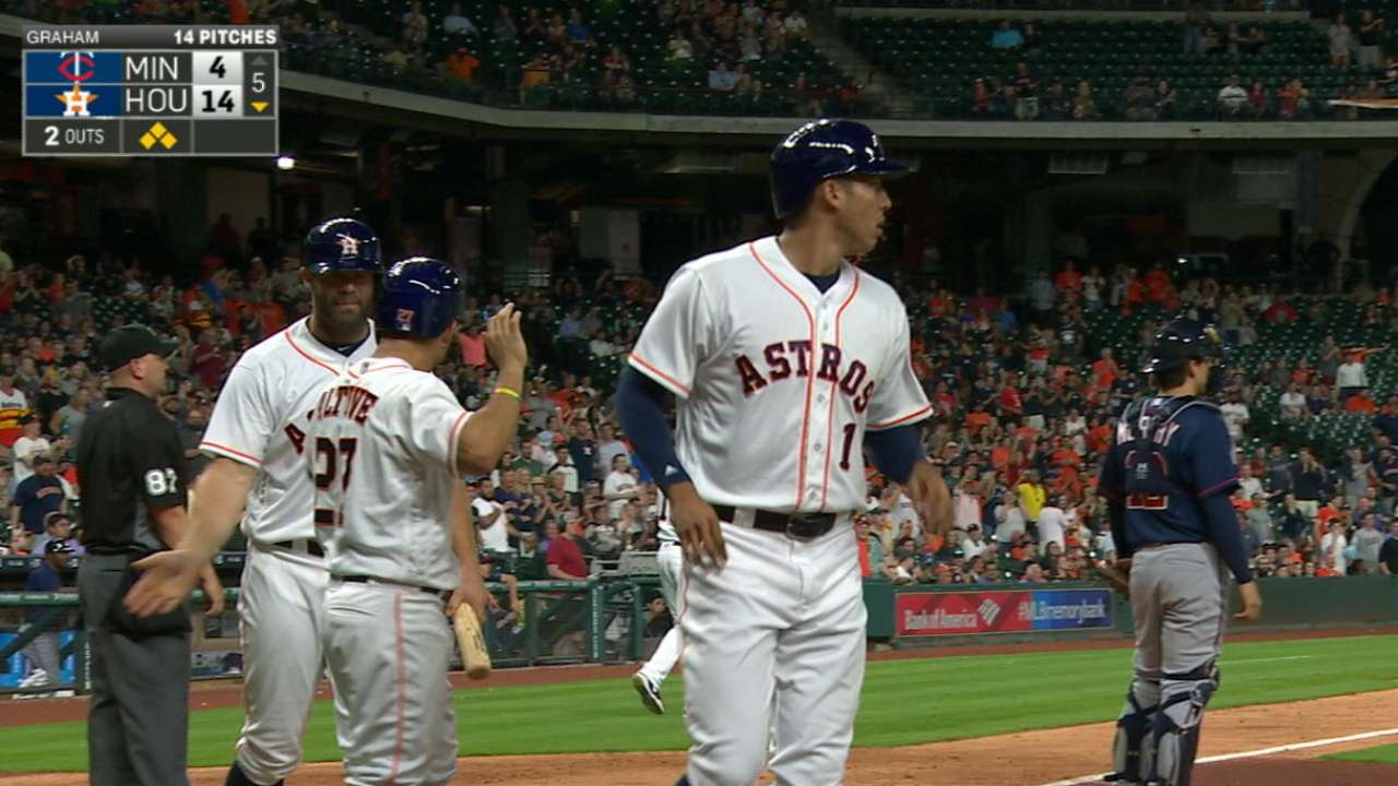 Astros' offense erupts in rout of Twins