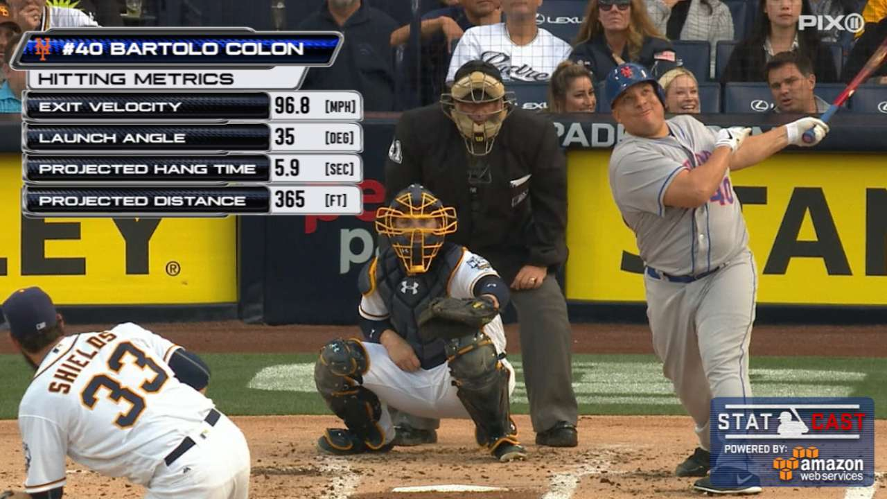 Statcast: Colon's first home run