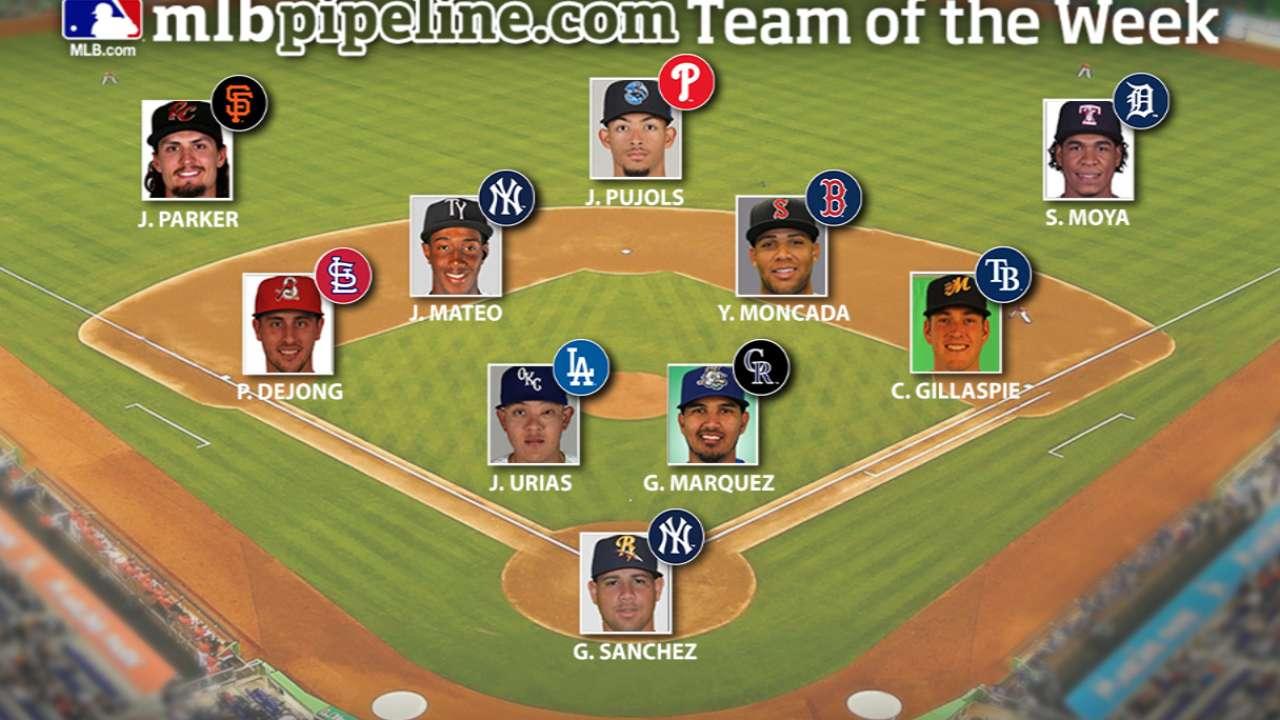 Pair of Yankees lead Prospect Team of the Week