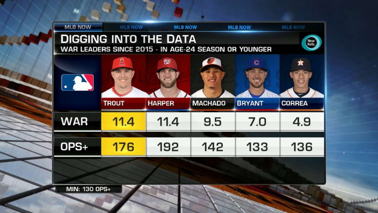 MLB Now: Digging In