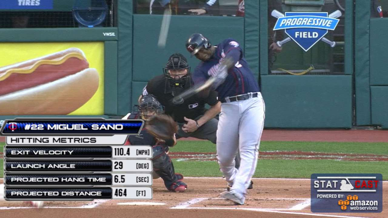 Sano launches 464-foot first-inning blast