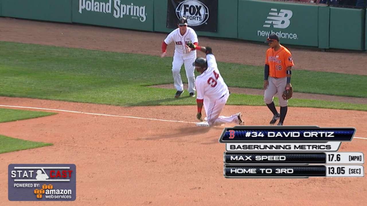 Statcast: Ortiz's clutch triple