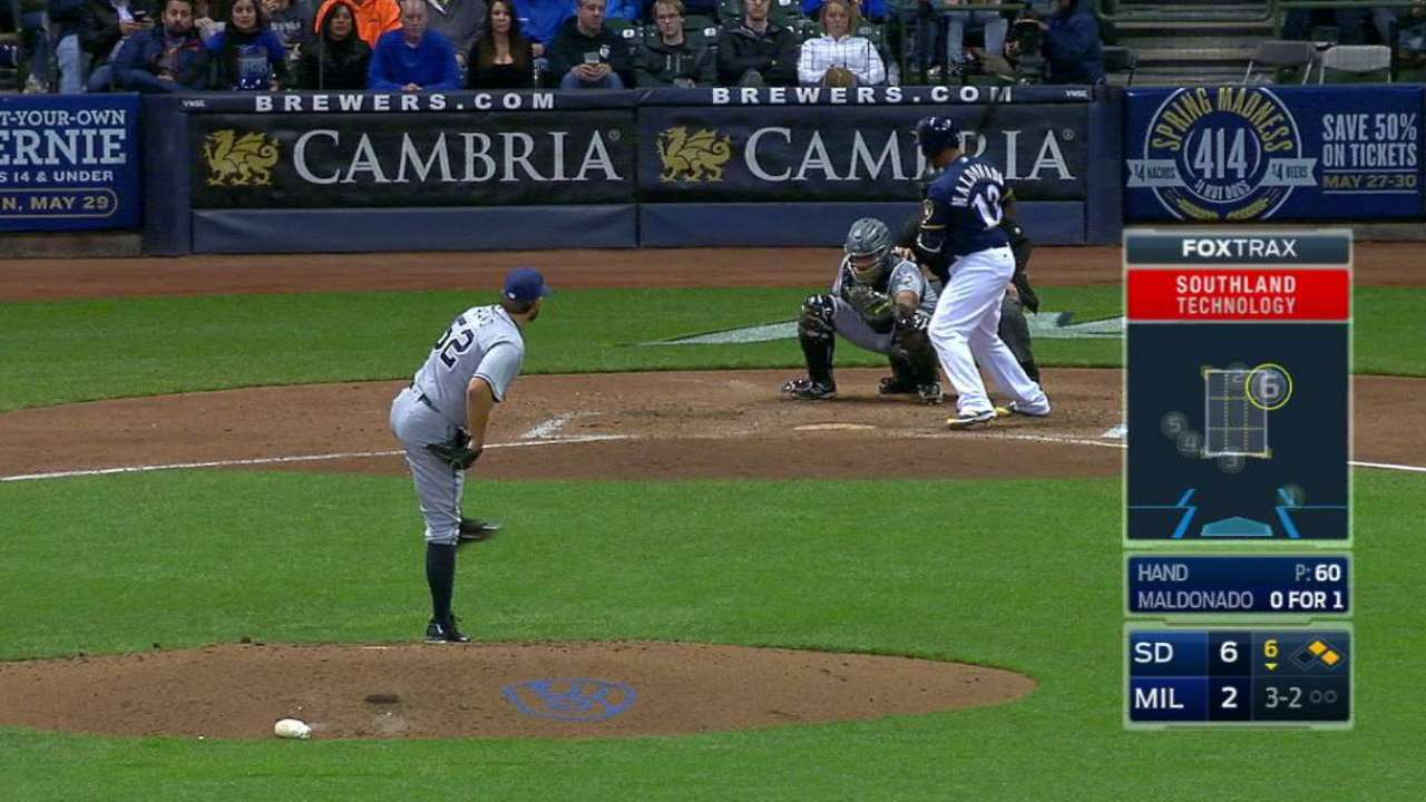Hand strikes out Maldonado