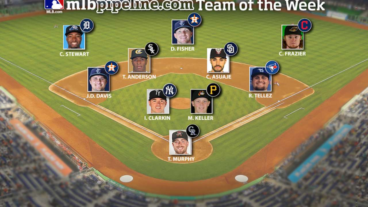 Tigers' Stewart, pair of Astros headline Prospect Team of the Week