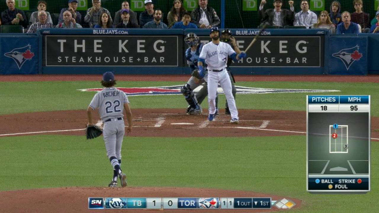 Bautista batting leadoff for first time since '10