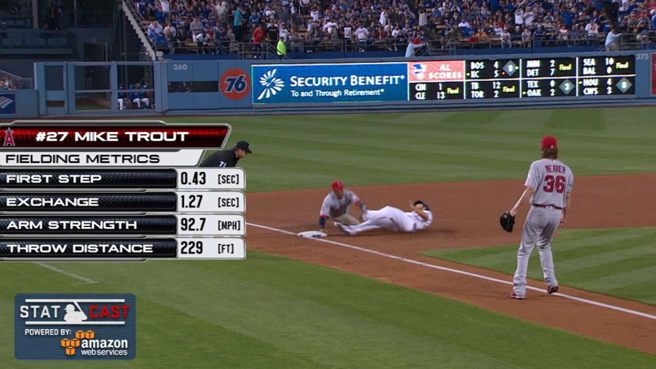 Statcast: Trout catches Kershaw