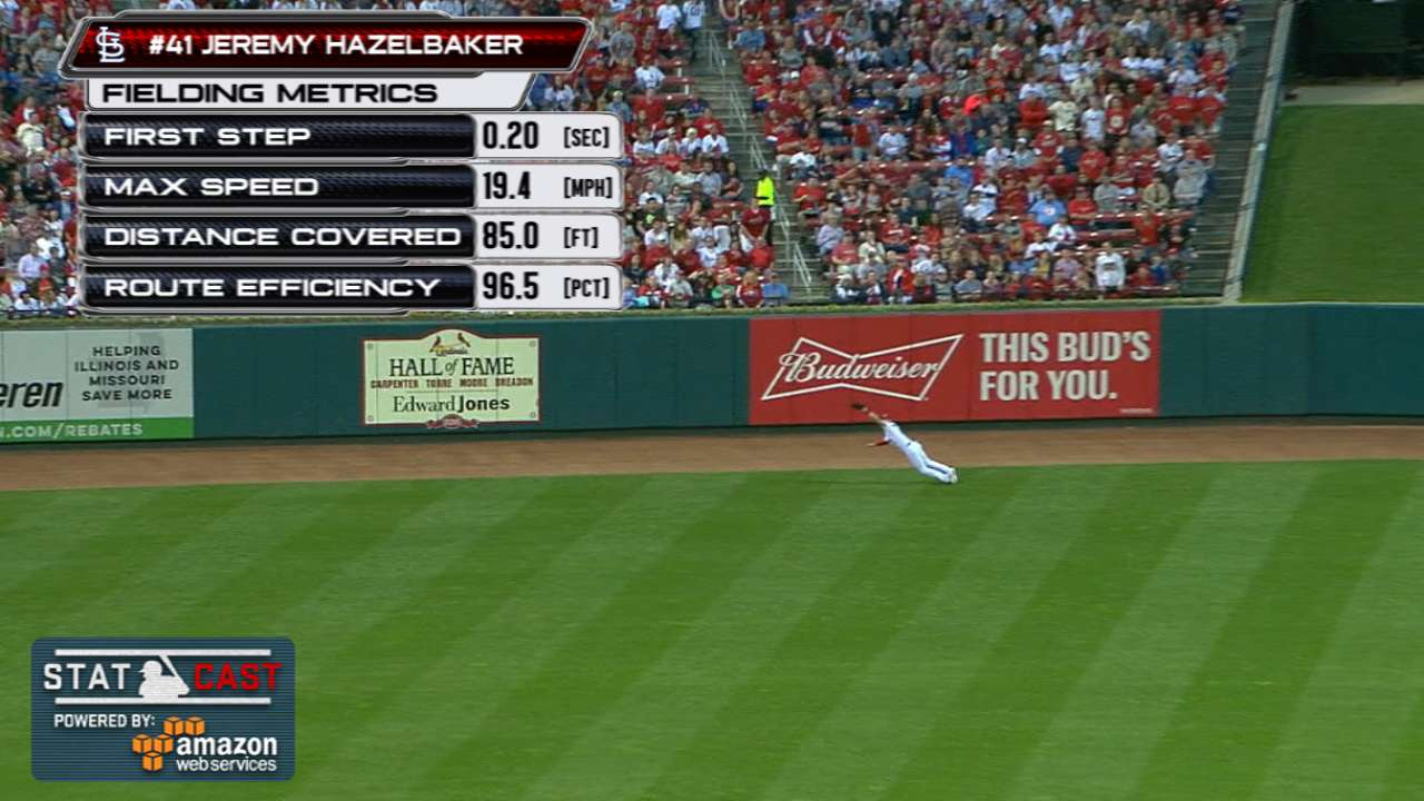 Statcast: Hazelbaker's dive