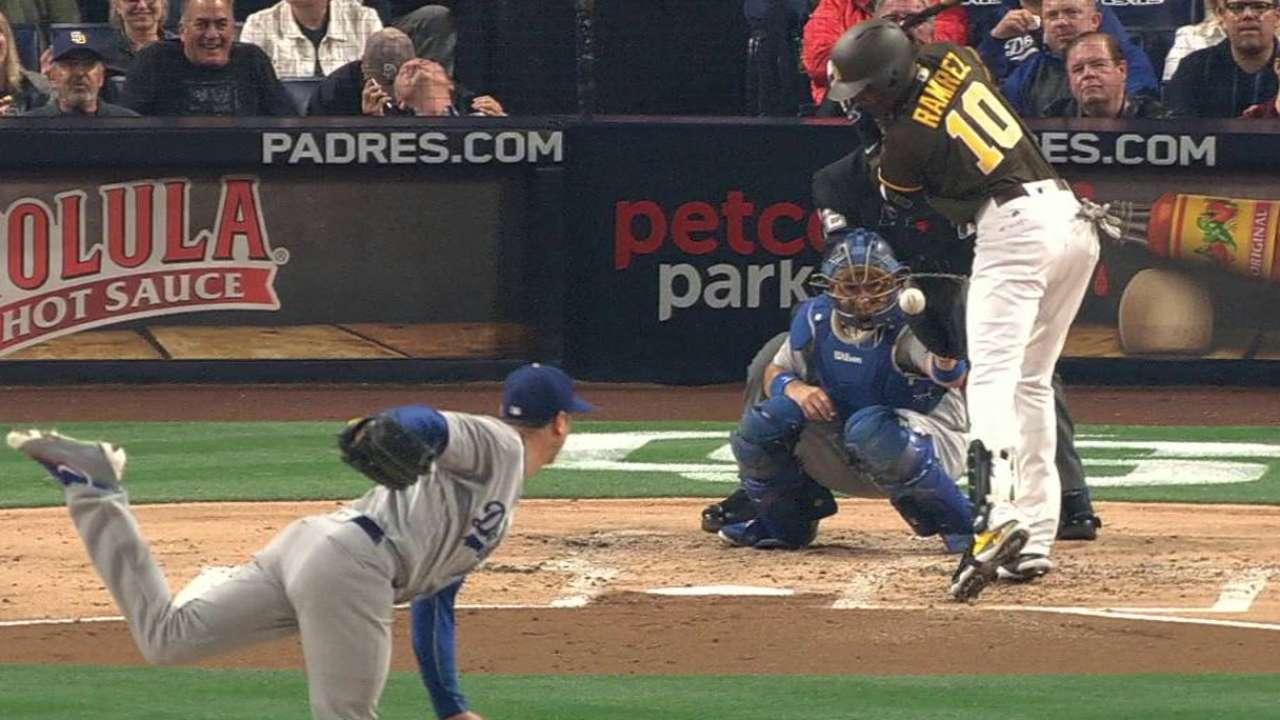 Ramirez's hit-by-pitch