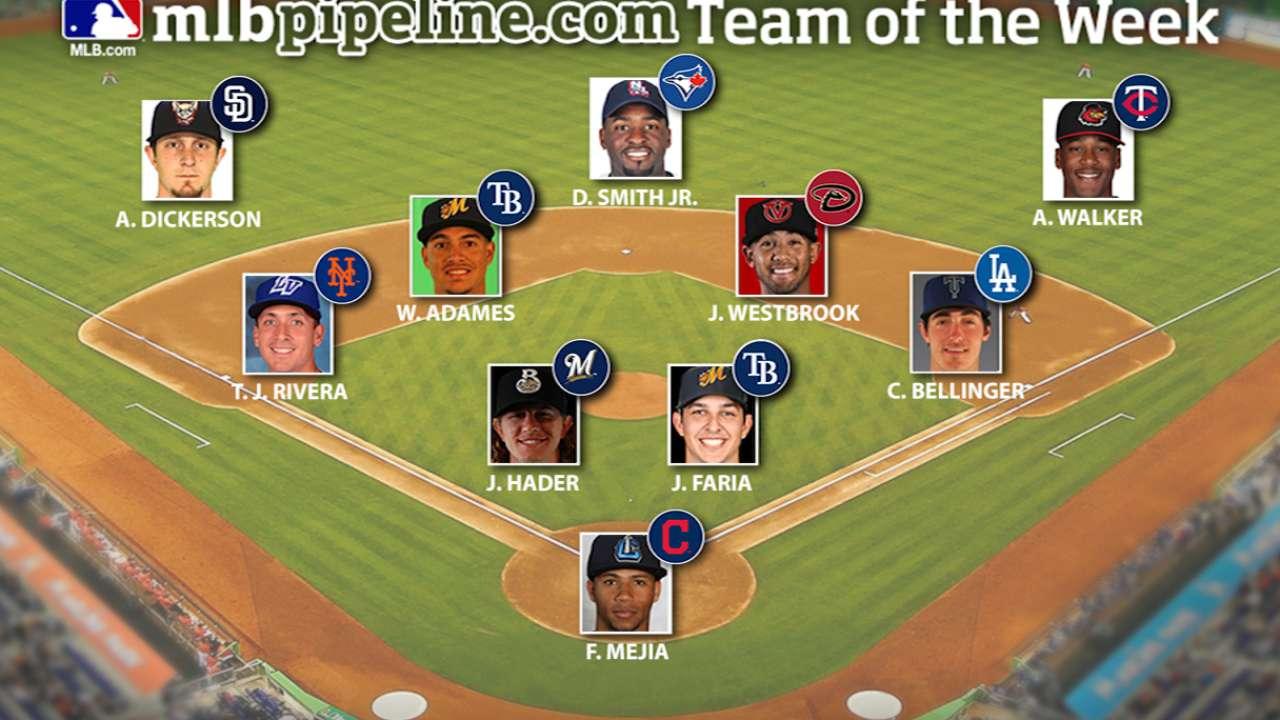 Rays' Adames, Dodgers' Bellinger lead Prospect Team of the Week