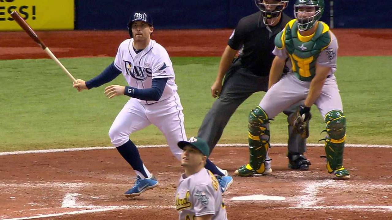 Rays find ways to score with Forsythe on DL