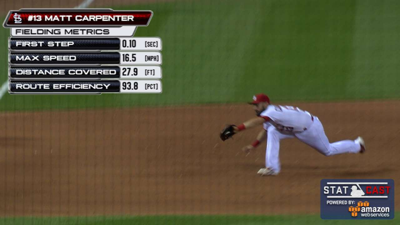Statcast: Carpenter turns two