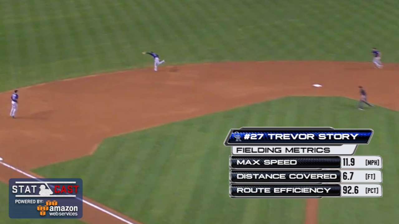 Statcast: Story snags liner