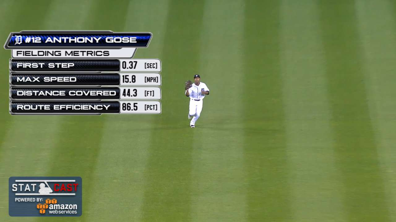 Statcast: Gose gathers in liner