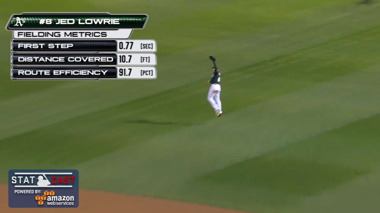 Statcast: Lowrie's leaping catch
