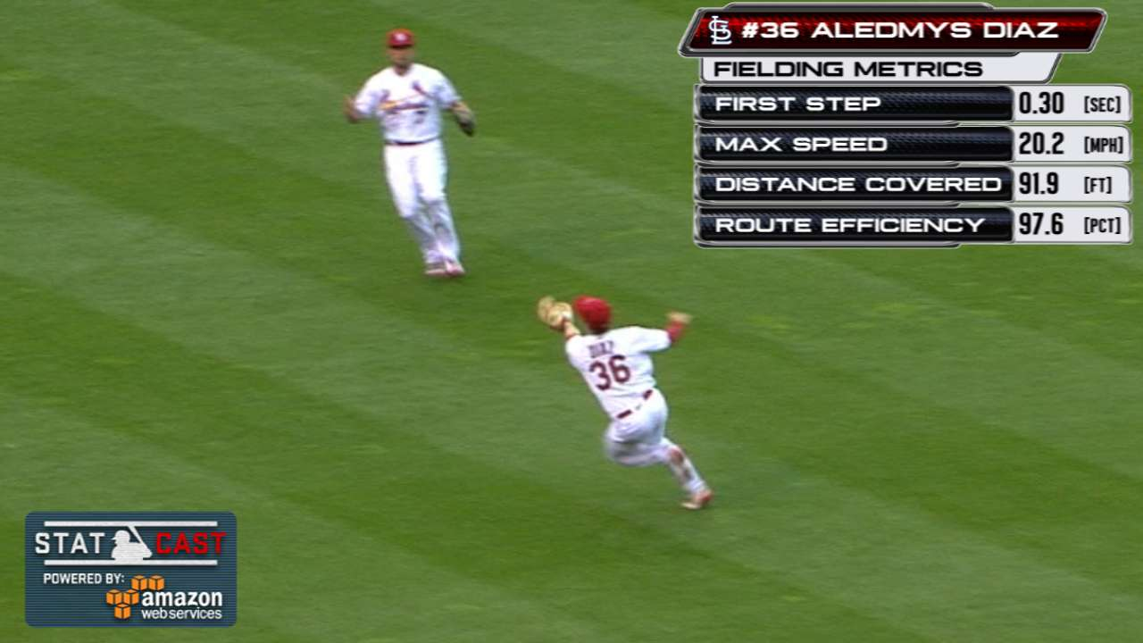 Statcast: Diaz's fantastic catch