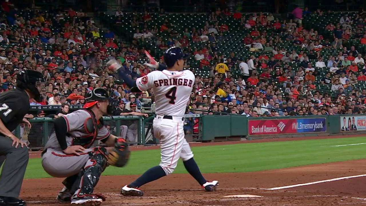 Top GIFs: Springer shocked by call
