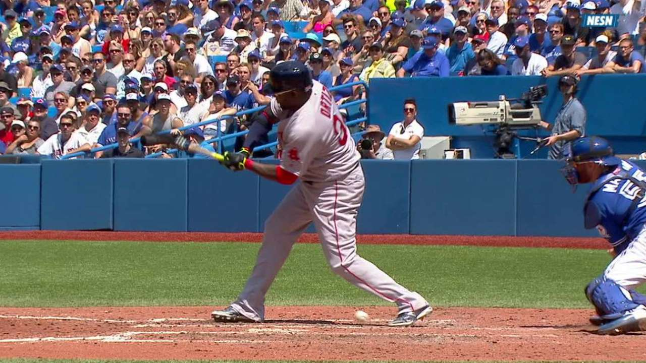Ortiz day to day with sore left foot
