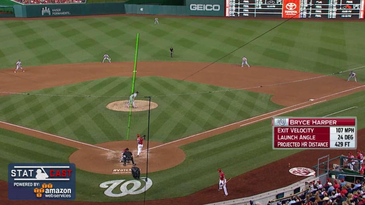 Statcast: Harper's laser shot