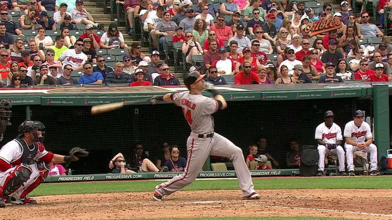 Kim, Reimold go deep as O's top Tribe in finale