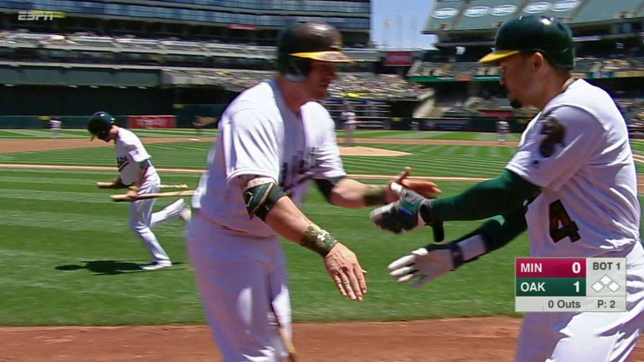 Coco celebrates everyday role with leadoff HR