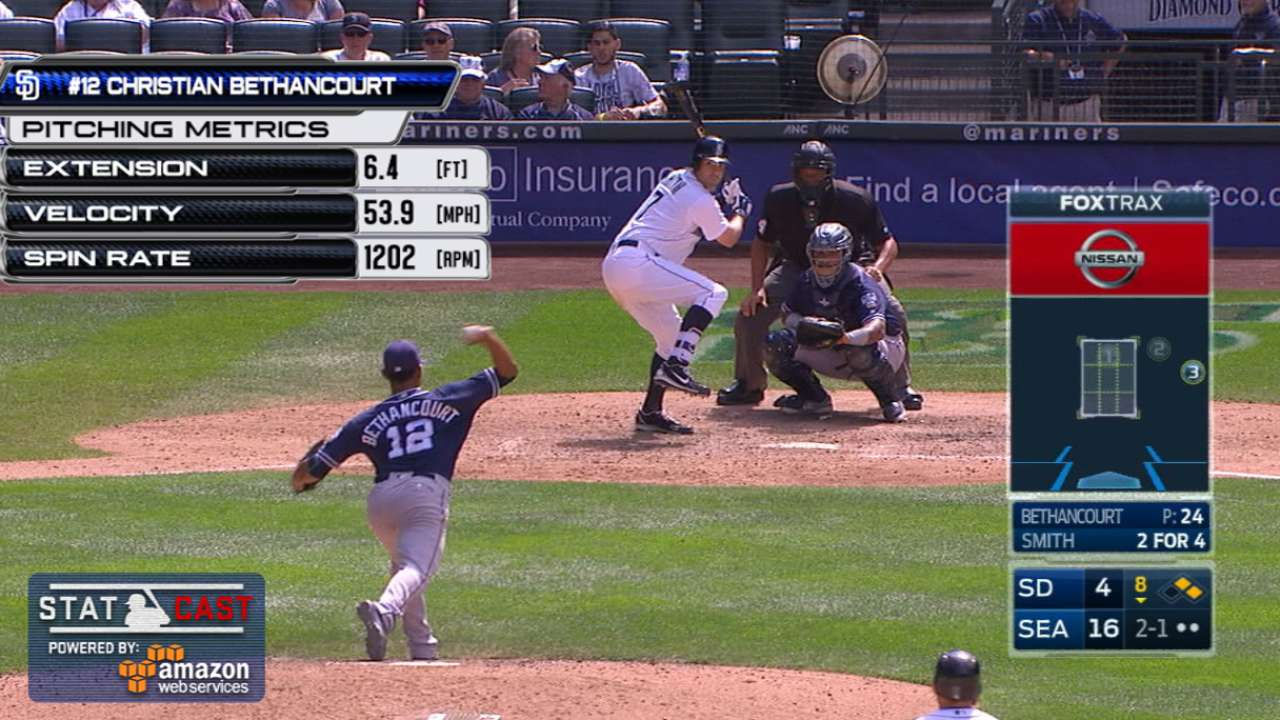Statcast: Bethancourt in relief