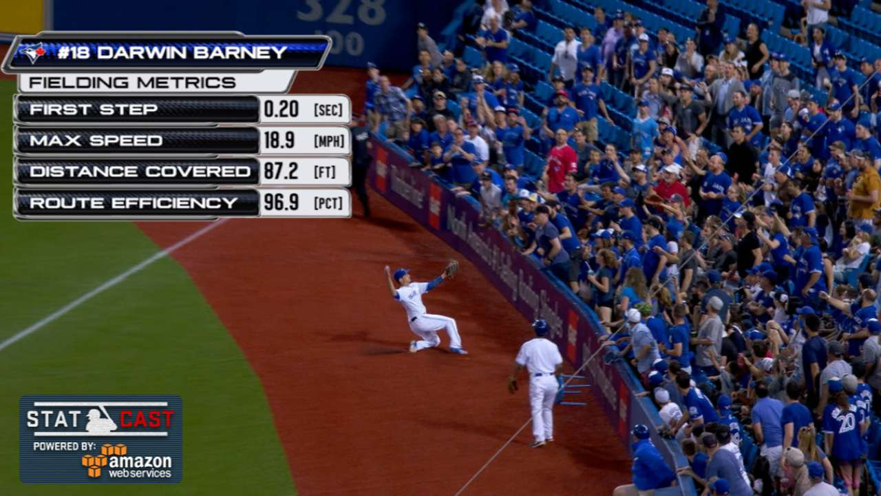 Statcast: Barney's sliding grab