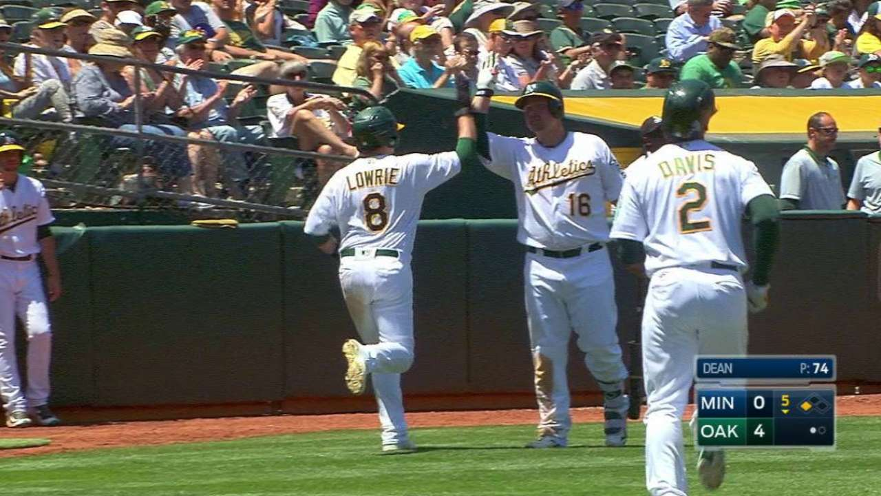 A's Davis forced to sit in return to Miller Park