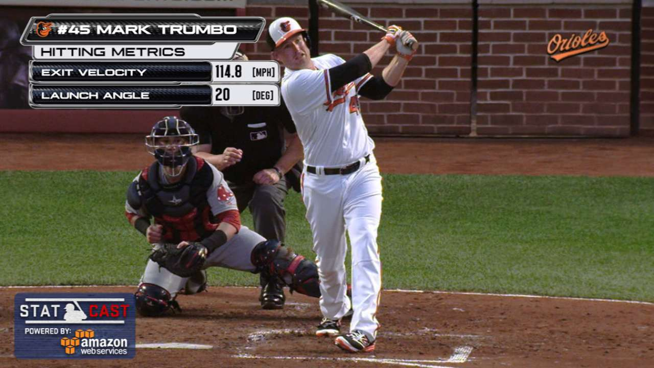 Statcast: Trumbo's two home runs