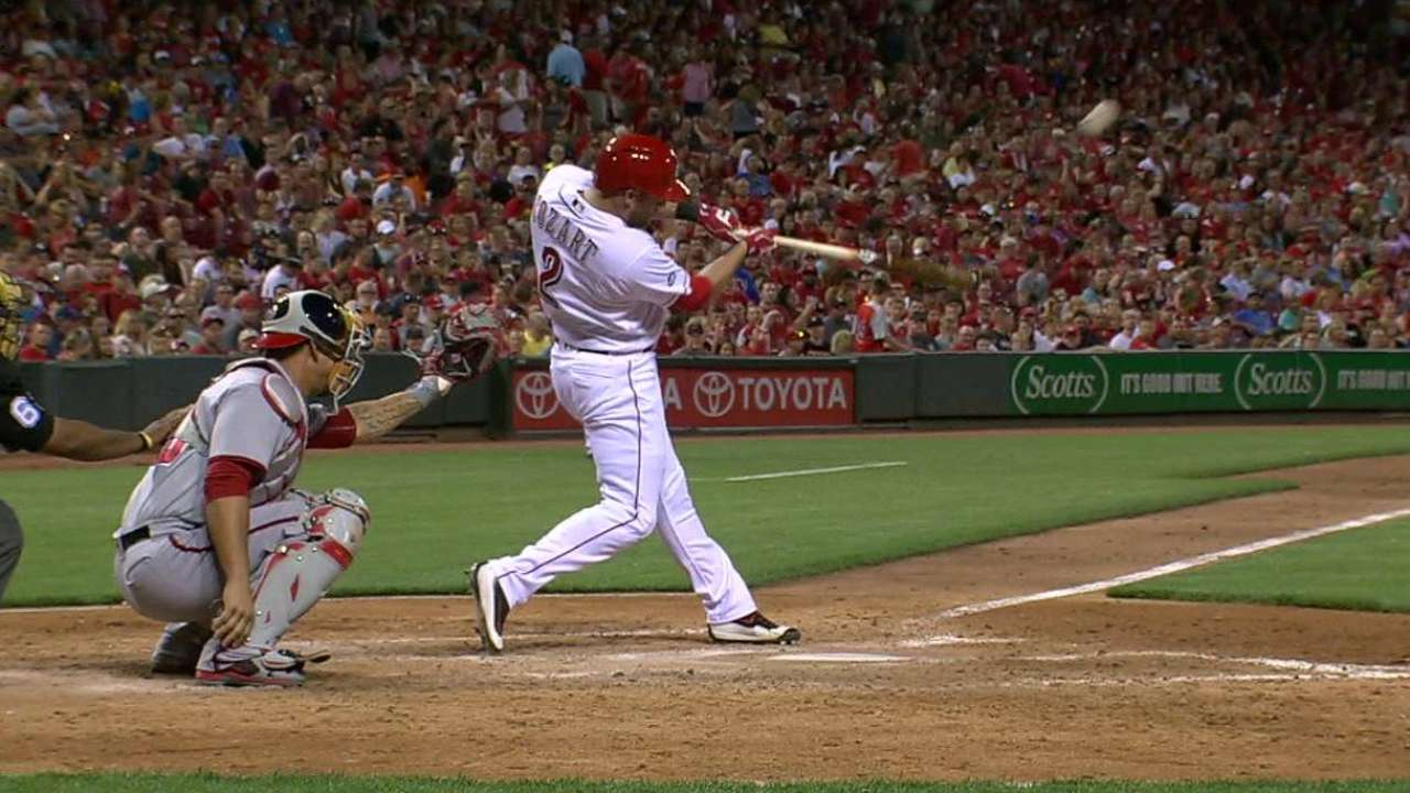 Cozart maintains 5th-place spot in ASG voting