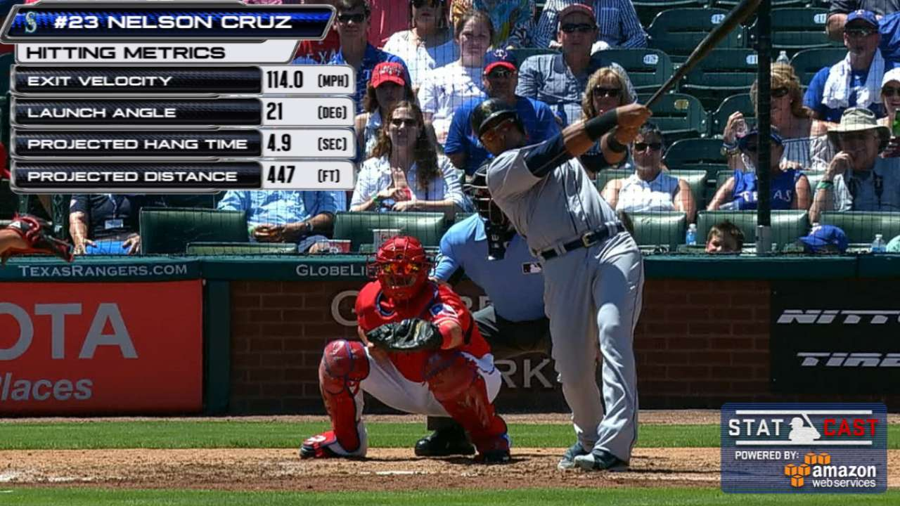 Statcast: Cruz crushes a homer