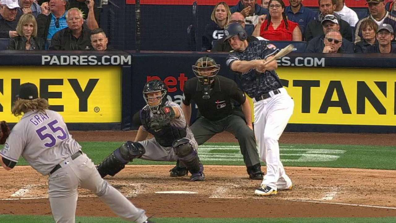 Padres flourishing with RISP at home